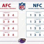 Wie funktioniert der NFL Spielplan?