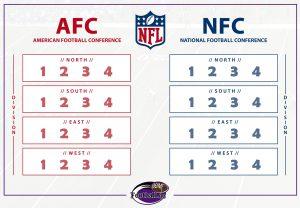 NFL Spielplan