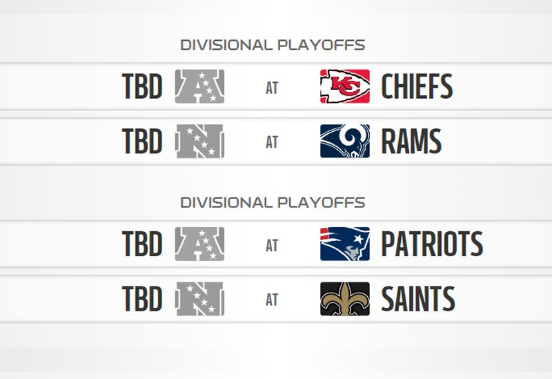 Playoffs Divisional Round