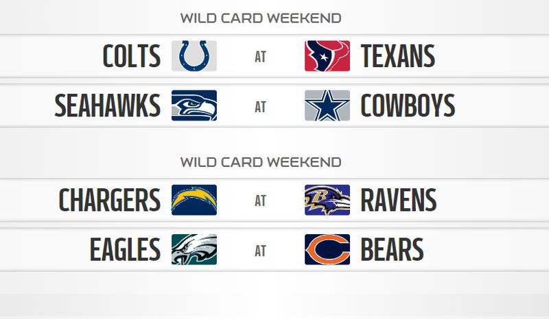 Playoffs Wild Card