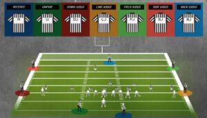NFL Schiedsrichter - Plan