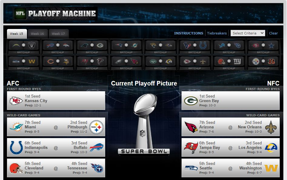 ESPN Playoff Machine - Titel