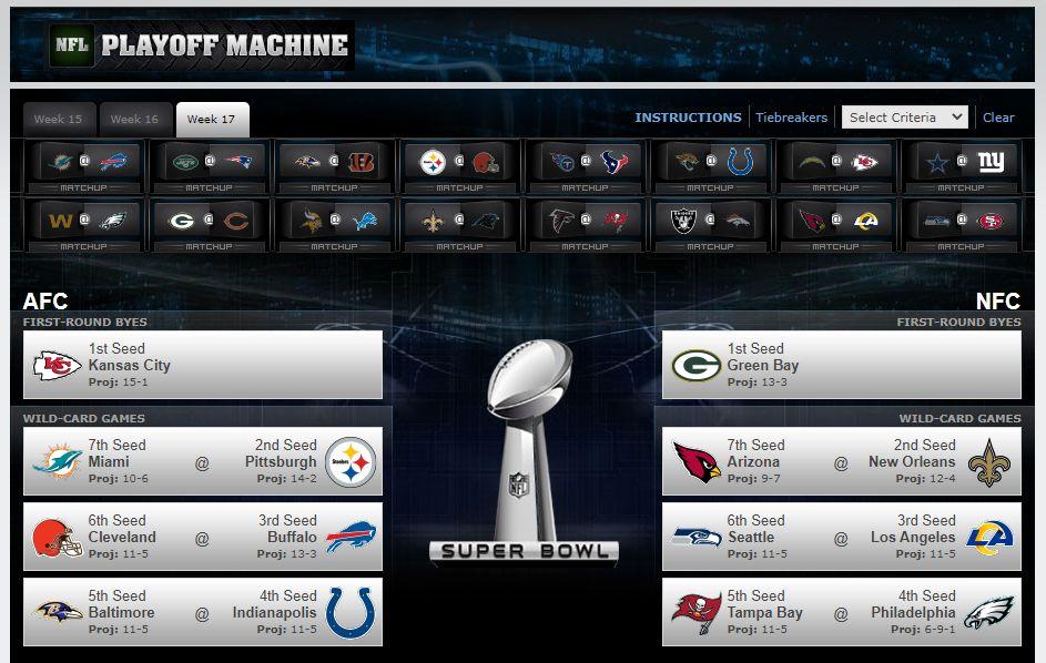 ESPN Playoff Machine - Ergebnis